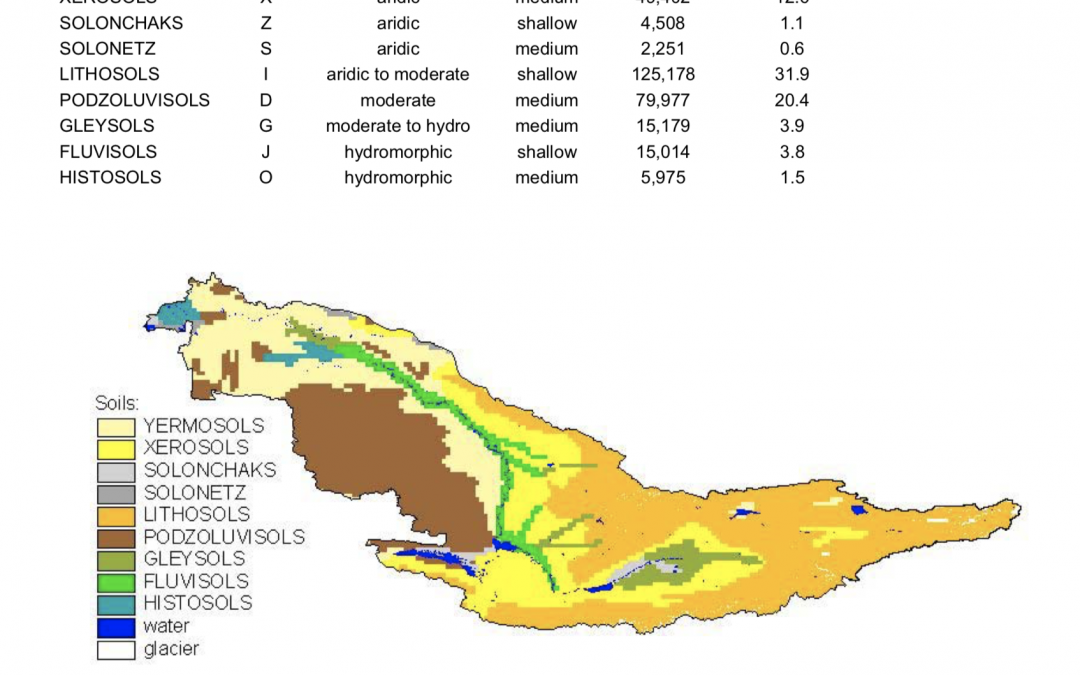 Water, Climate, Food, and Environment in the Syr Darya Basin (Contribution to the project ADAPT Adaptation strategies to changing environments)
